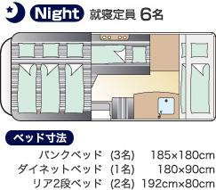 layout_night